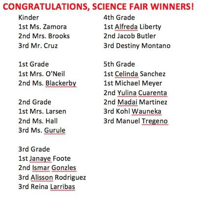 SCI FAIR WINNERS.jpg